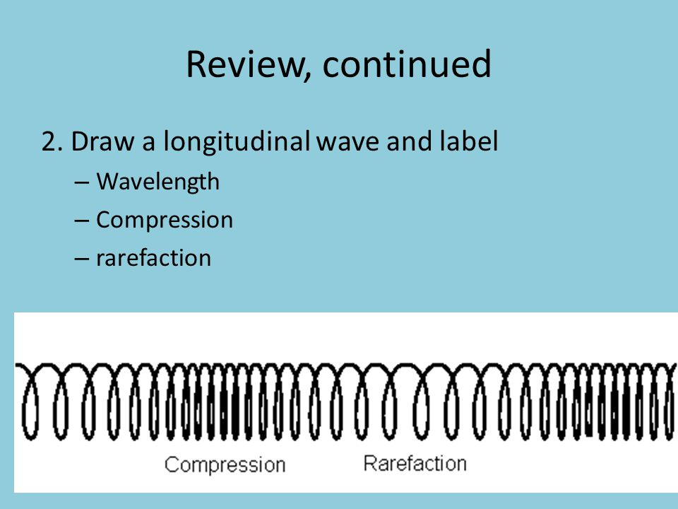 Review, continued 2. Draw a longitudinal wave and label Wavelength