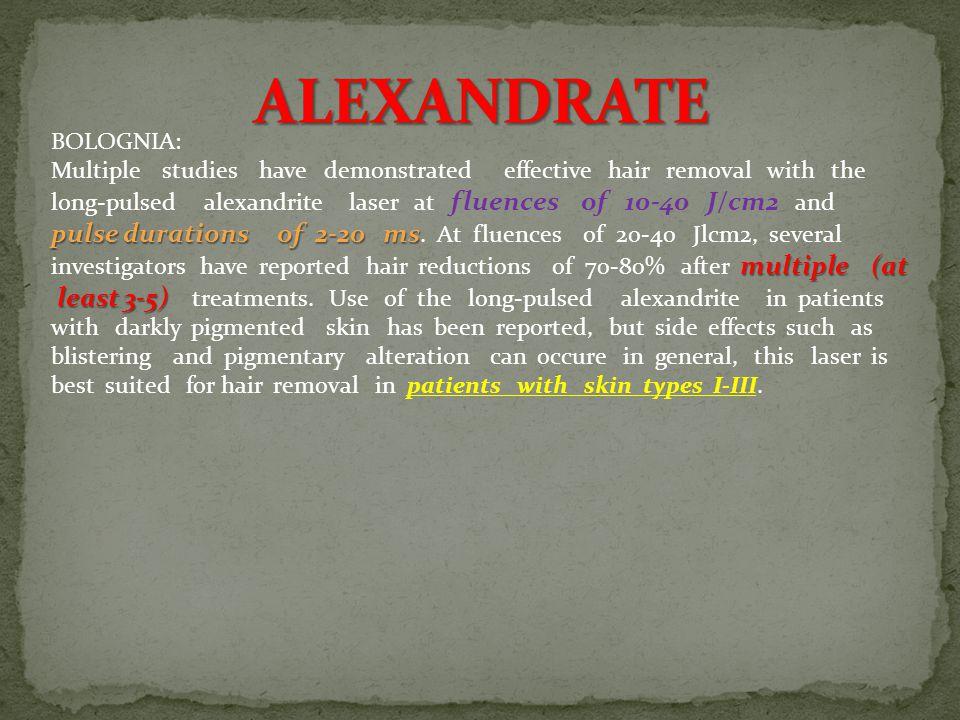 ALEXANDRATE BOLOGNIA: