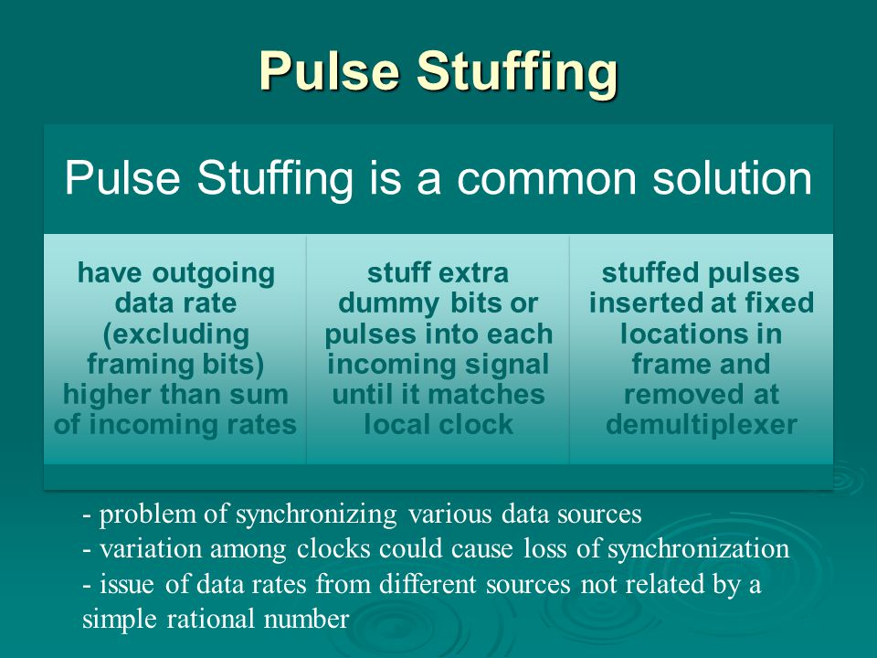 Pulse Stuffing is a common solution