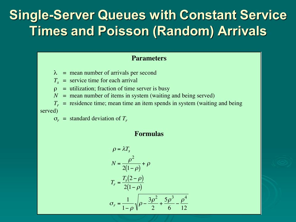Single-Server Queues with Constant Service Times and Poisson (Random) Arrivals