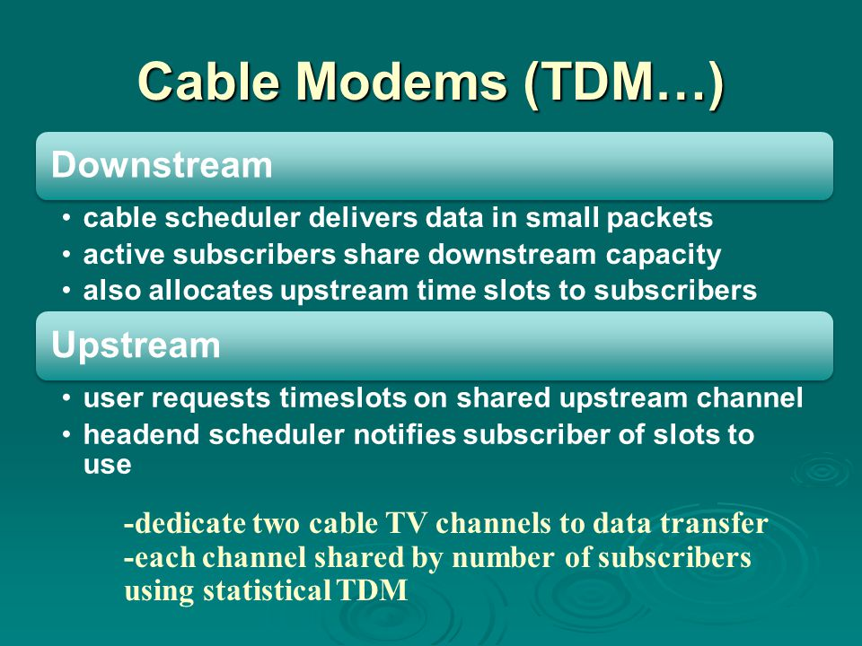 Cable Modems (TDM…) Downstream Upstream
