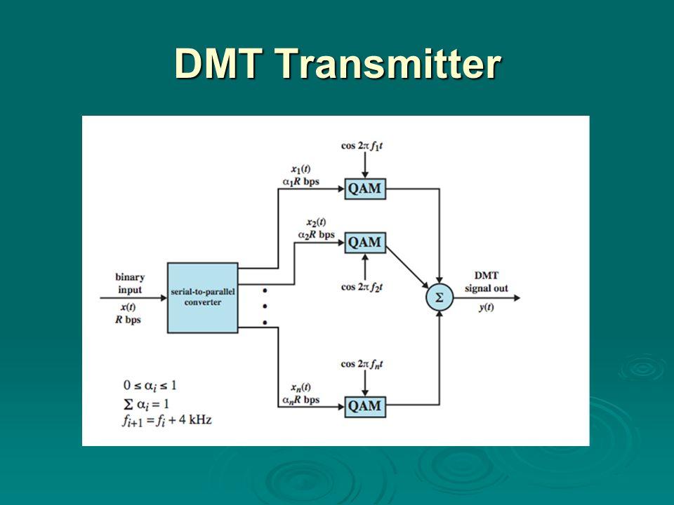 DMT Transmitter