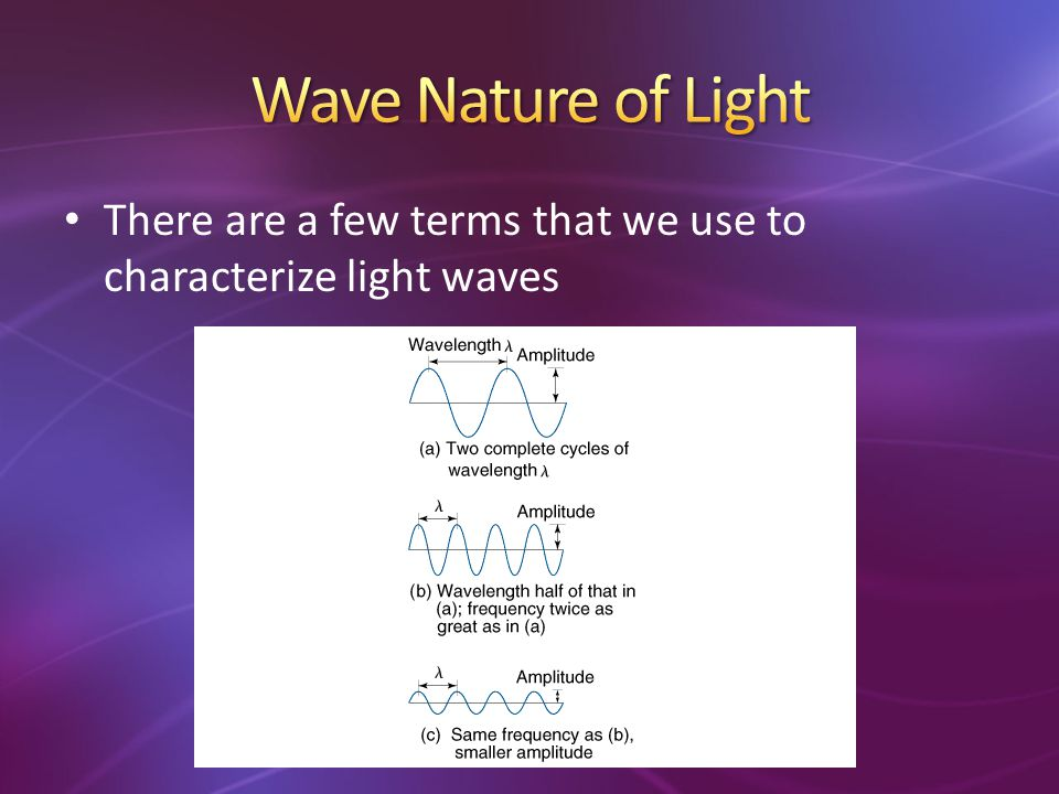 Wave Nature of Light There are a few terms that we use to characterize light waves