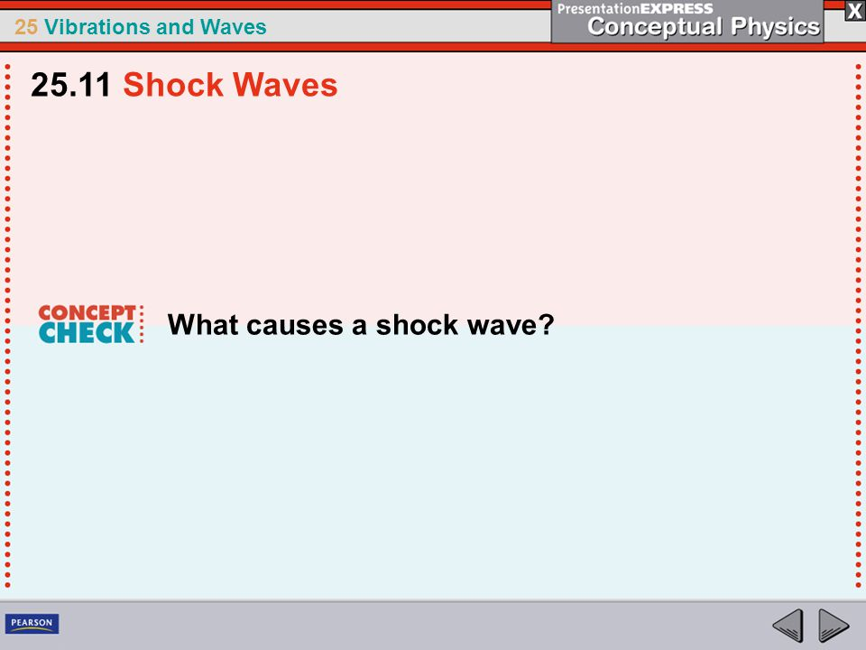 25.11 Shock Waves What causes a shock wave
