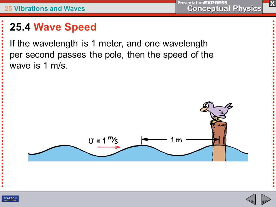 25.4 Wave Speed If the wavelength is 1 meter, and one wavelength per second passes the pole, then the speed of the wave is 1 m/s.