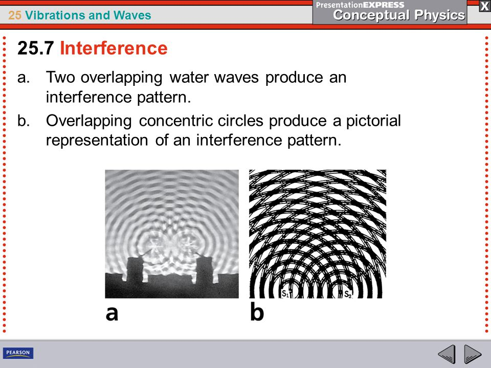 25.7 Interference Two overlapping water waves produce an interference pattern.