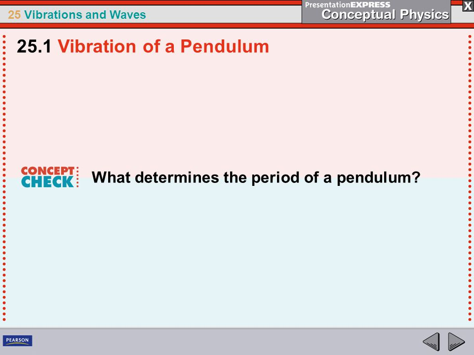 25.1 Vibration of a Pendulum