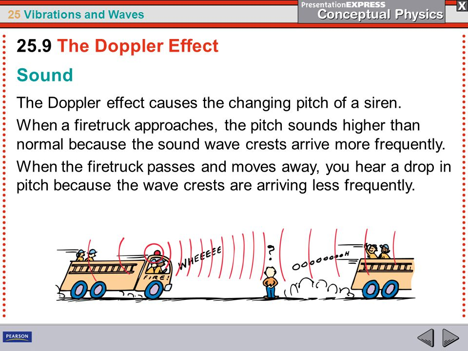 25.9 The Doppler Effect Sound