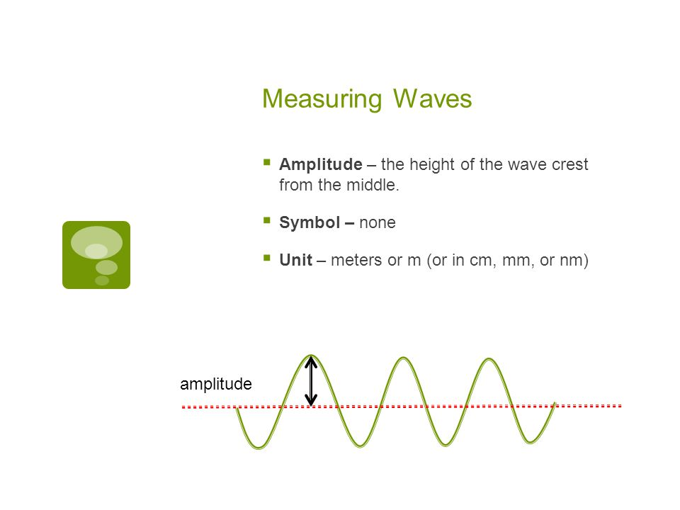 Measuring Waves Amplitude – the height of the wave crest from the middle. Symbol – none. Unit – meters or m (or in cm, mm, or nm)