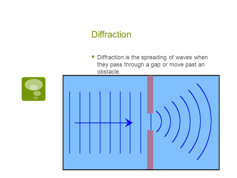 Diffraction Diffraction is the spreading of waves when they pass through a gap or move past an obstacle.