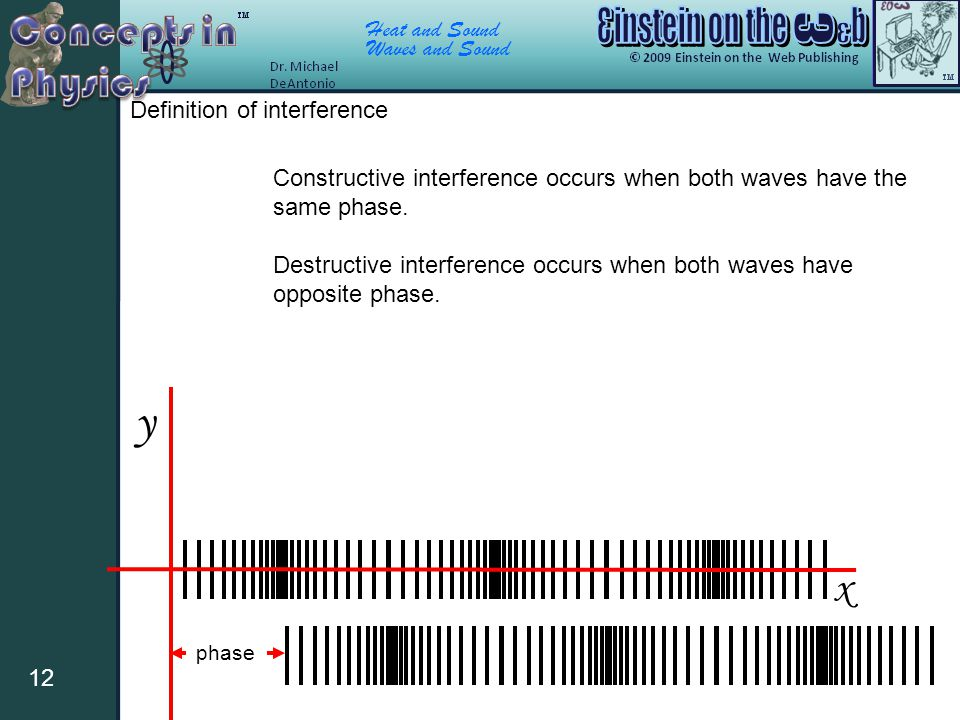 y x Definition of interference
