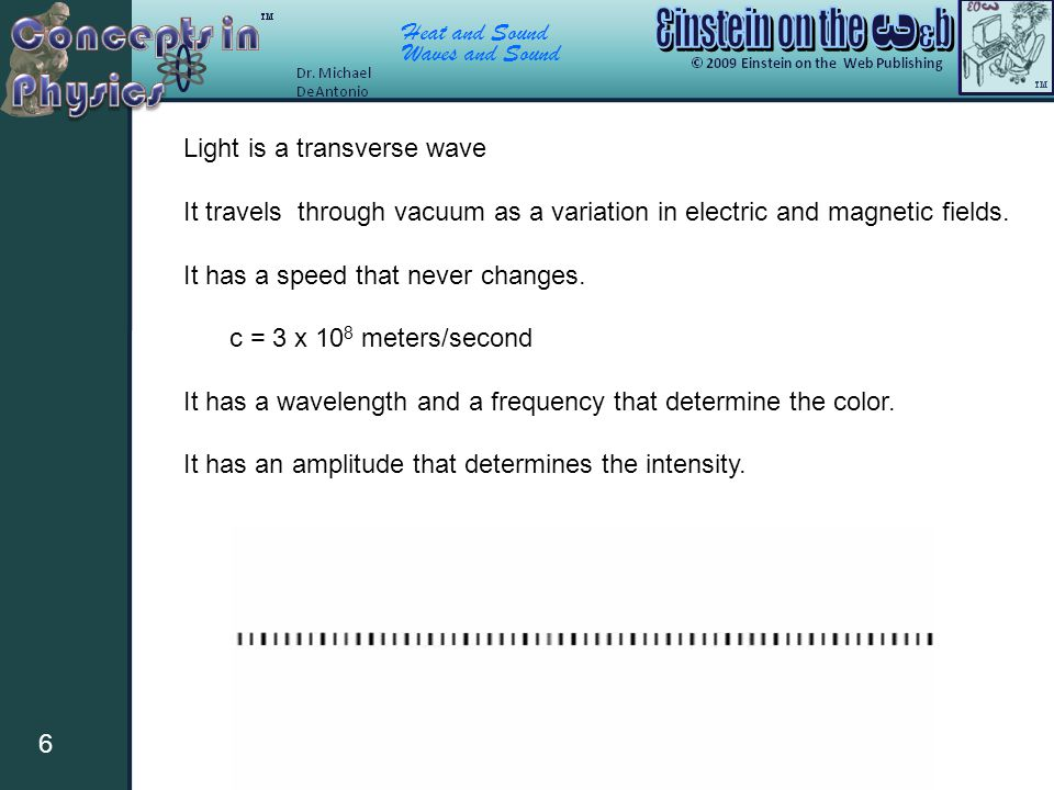Light is a transverse wave