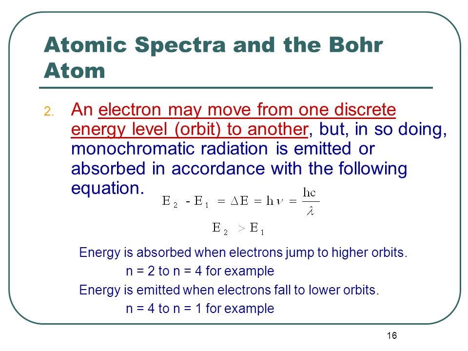 Atomic Spectra and the Bohr Atom