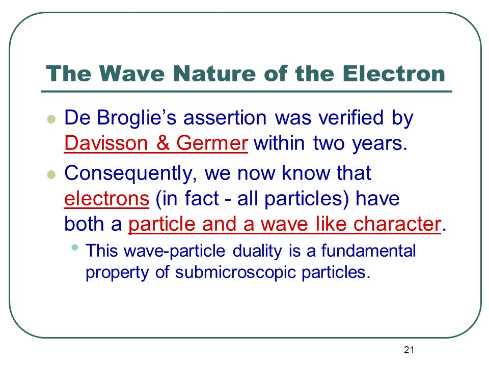 The Wave Nature of the Electron