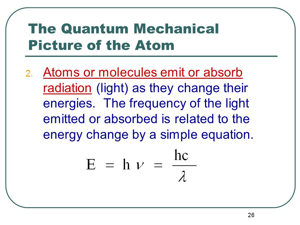 The Quantum Mechanical Picture of the Atom