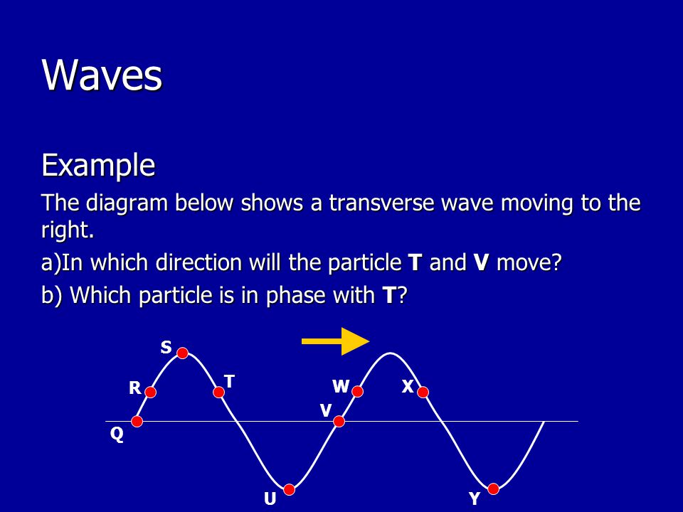 Waves Example. The diagram below shows a transverse wave moving to the right. a)In which direction will the particle T and V move