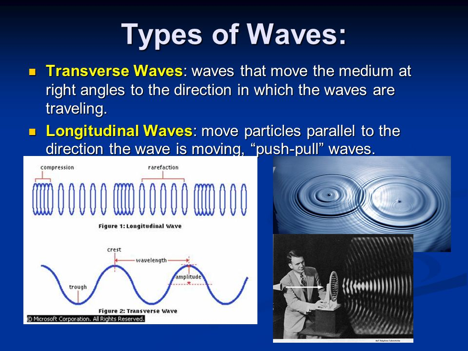 Types of Waves: Transverse Waves: waves that move the medium at right angles to the direction in which the waves are traveling.