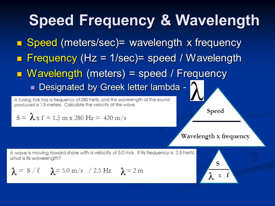 Speed Frequency & Wavelength