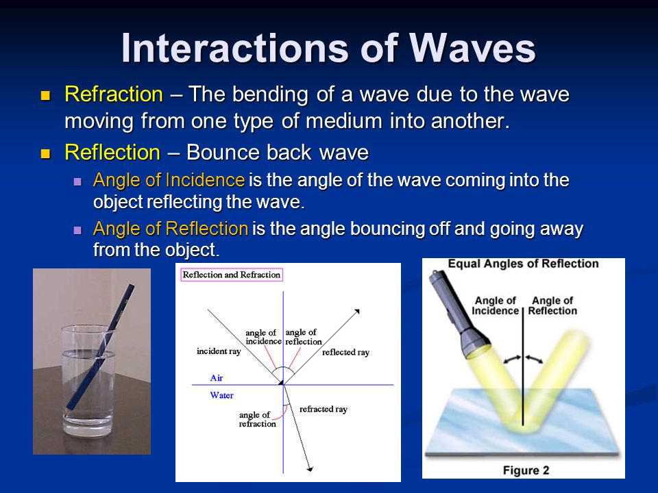 Interactions of Waves Refraction – The bending of a wave due to the wave moving from one type of medium into another.