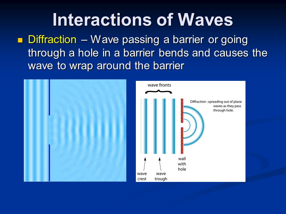 Interactions of Waves Diffraction – Wave passing a barrier or going through a hole in a barrier bends and causes the wave to wrap around the barrier.