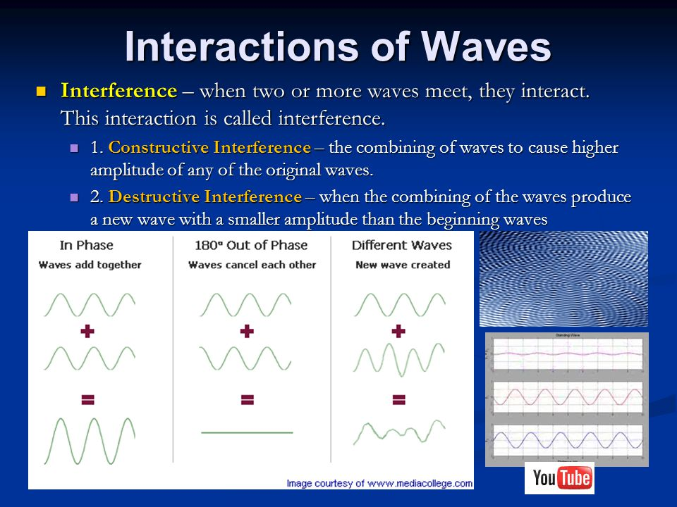 Interactions of Waves Interference – when two or more waves meet, they interact. This interaction is called interference.