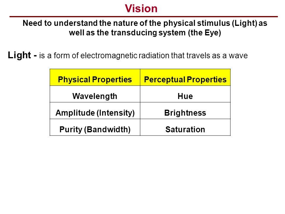 Perceptual Properties Amplitude (Intensity)