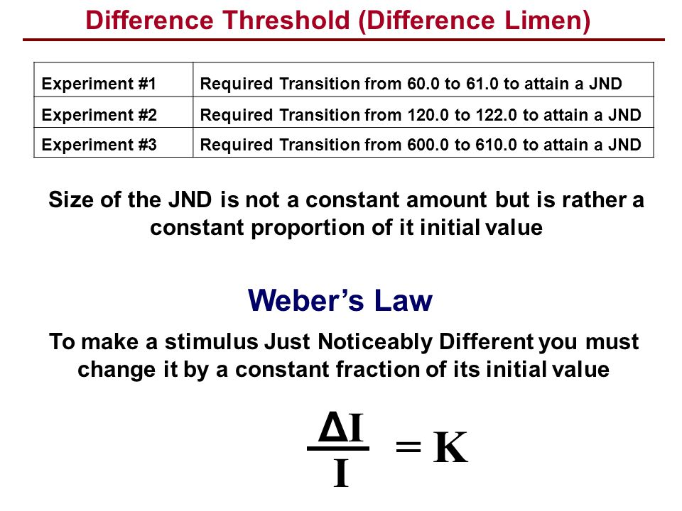 Difference Threshold (Difference Limen)