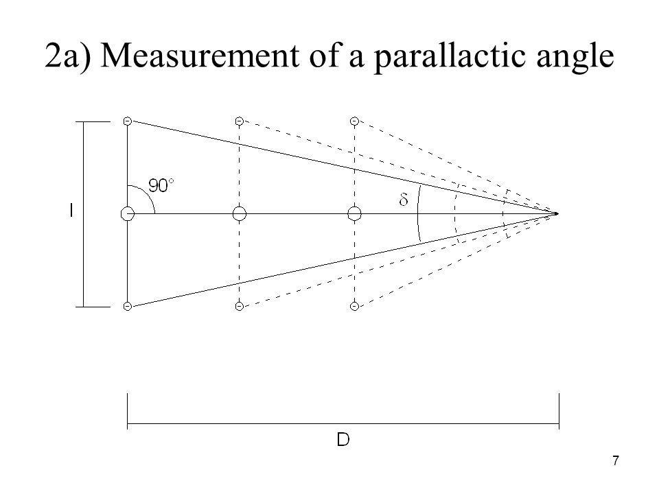2a) Measurement of a parallactic angle