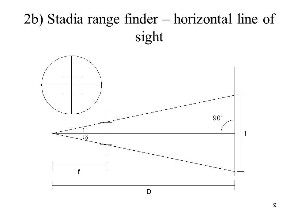 2b) Stadia range finder – horizontal line of sight