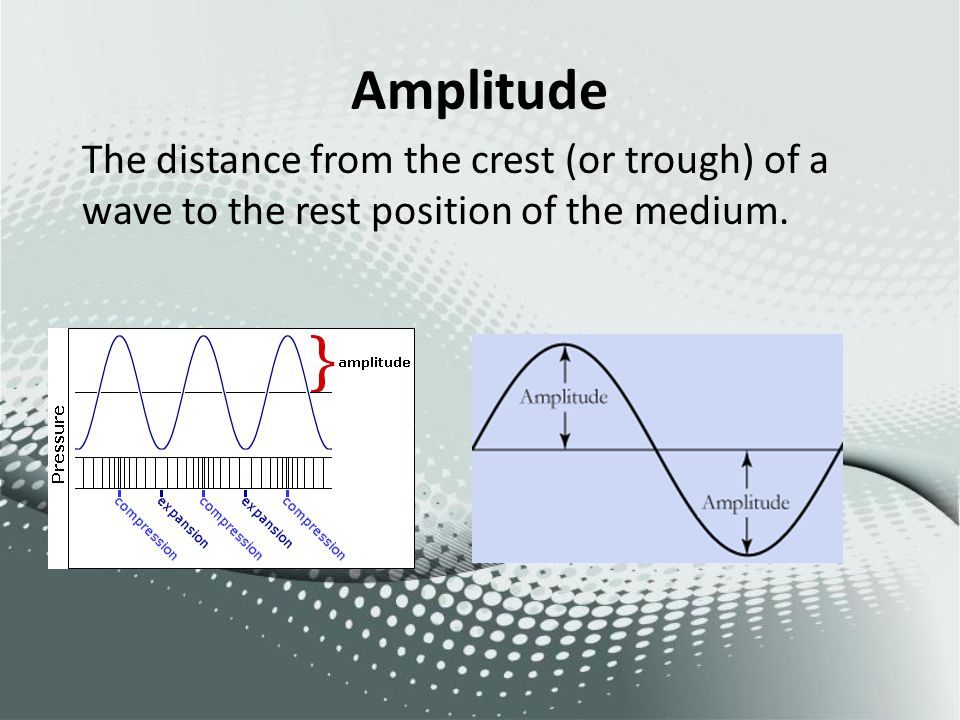 Amplitude The distance from the crest (or trough) of a wave to the rest position of the medium.