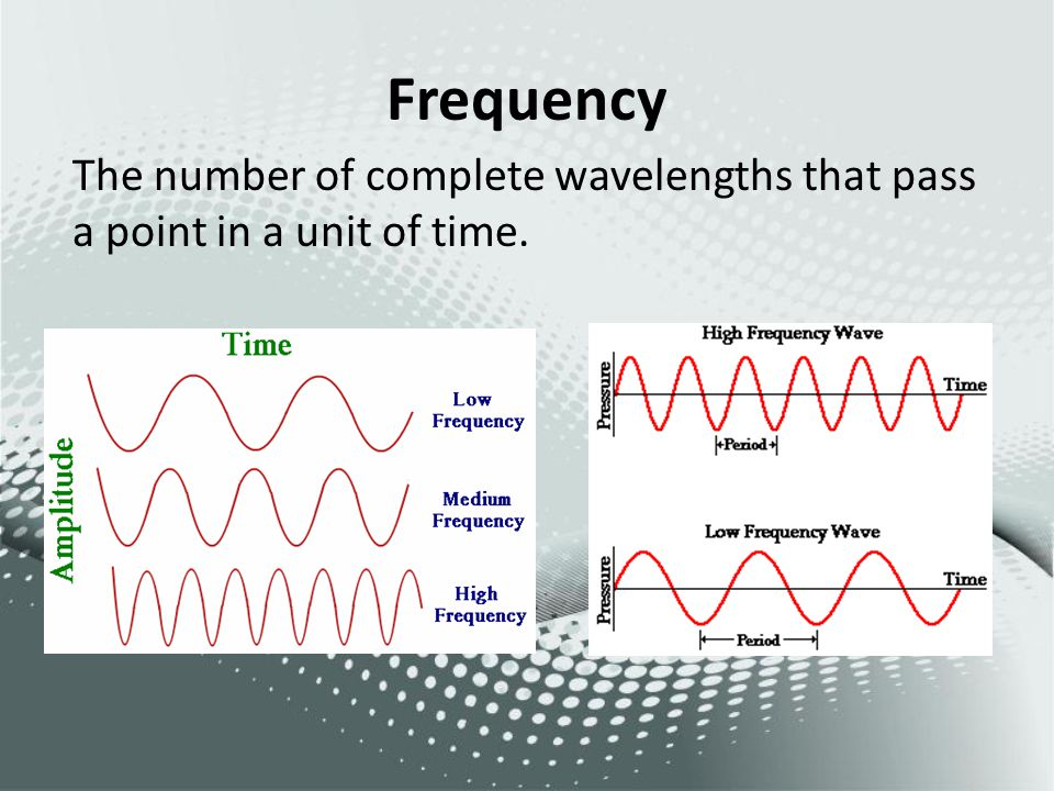 Frequency The number of complete wavelengths that pass a point in a unit of time.
