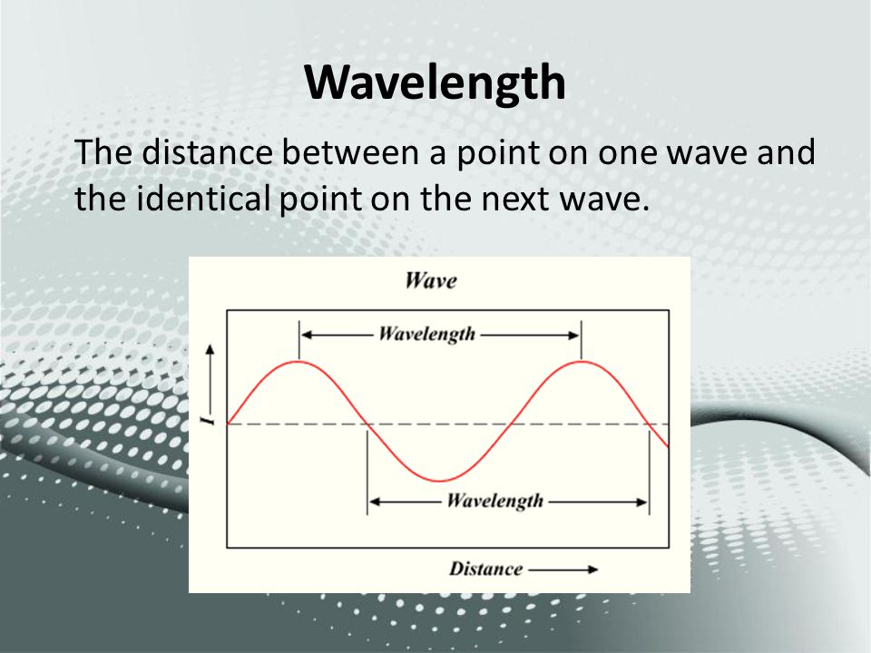 Wavelength The distance between a point on one wave and the identical point on the next wave.