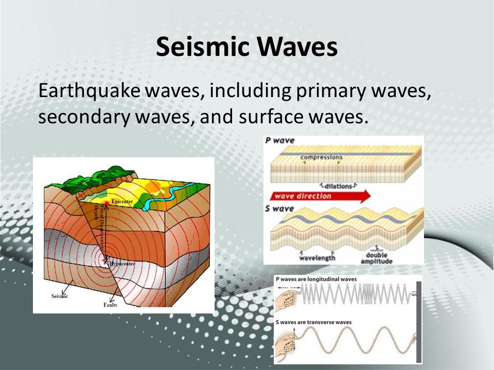 Seismic Waves Earthquake waves, including primary waves, secondary waves, and surface waves.