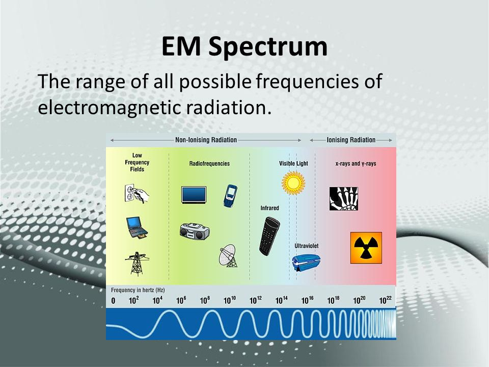 EM Spectrum The range of all possible frequencies of electromagnetic radiation.