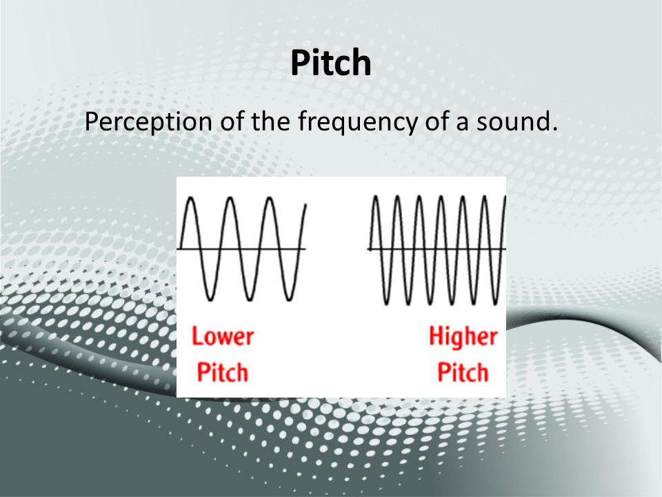 Pitch Perception of the frequency of a sound.