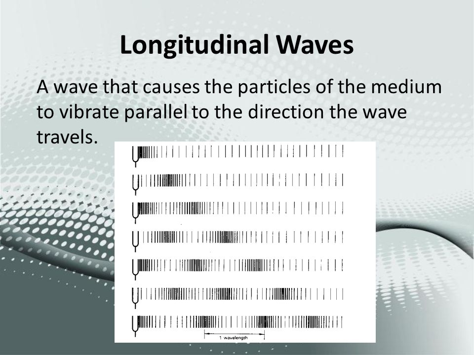 Longitudinal Waves A wave that causes the particles of the medium to vibrate parallel to the direction the wave travels.