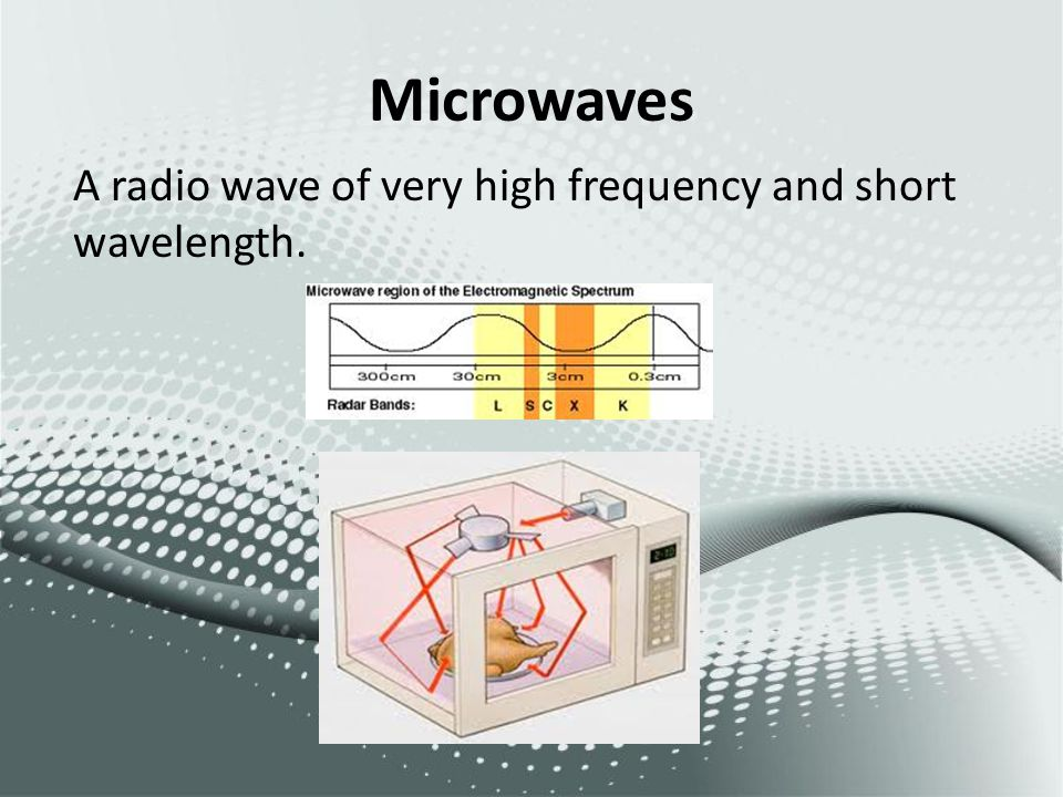 Microwaves A radio wave of very high frequency and short wavelength.