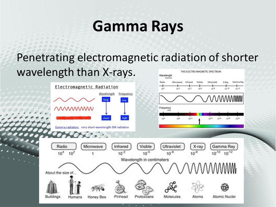 Gamma Rays Penetrating electromagnetic radiation of shorter wavelength than X-rays.