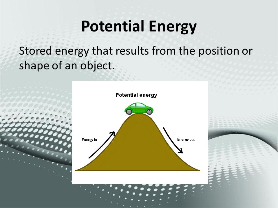Potential Energy Stored energy that results from the position or shape of an object.