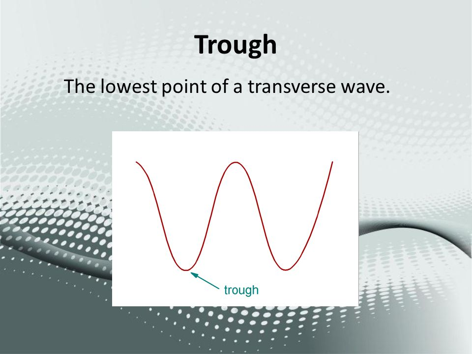 Trough The lowest point of a transverse wave.