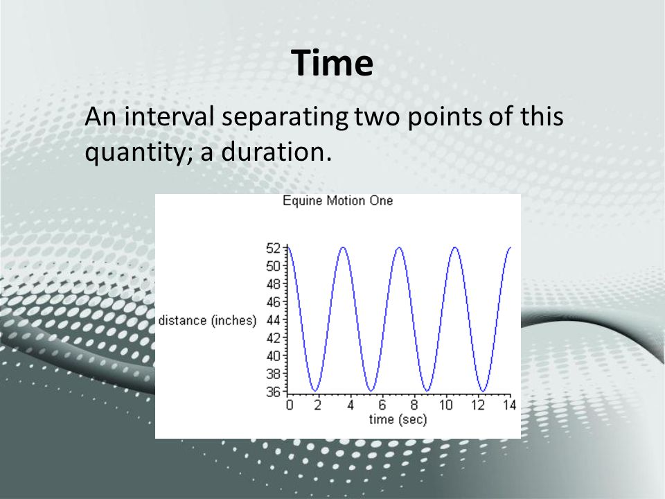 Time An interval separating two points of this quantity; a duration.