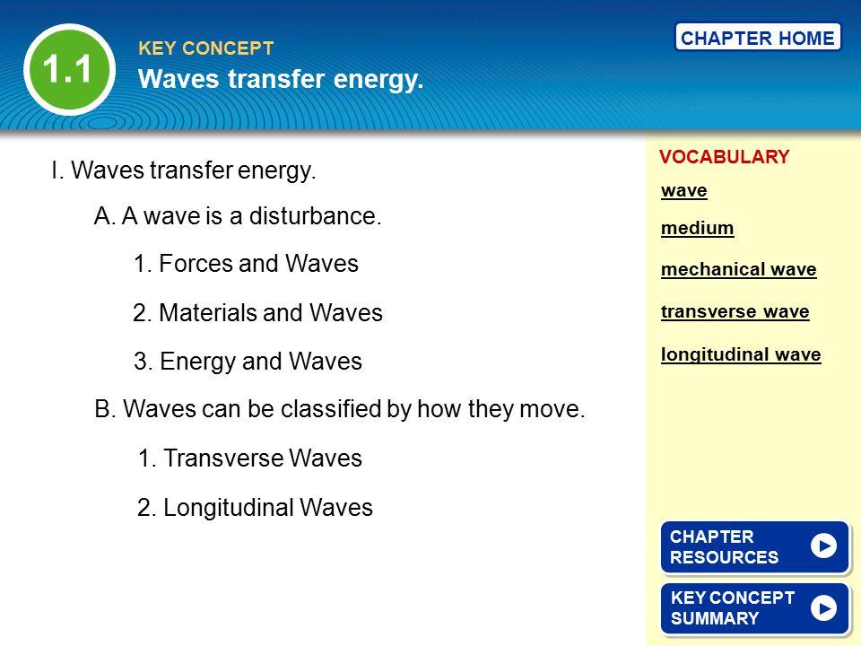 1.1 Waves transfer energy. I. Waves transfer energy.