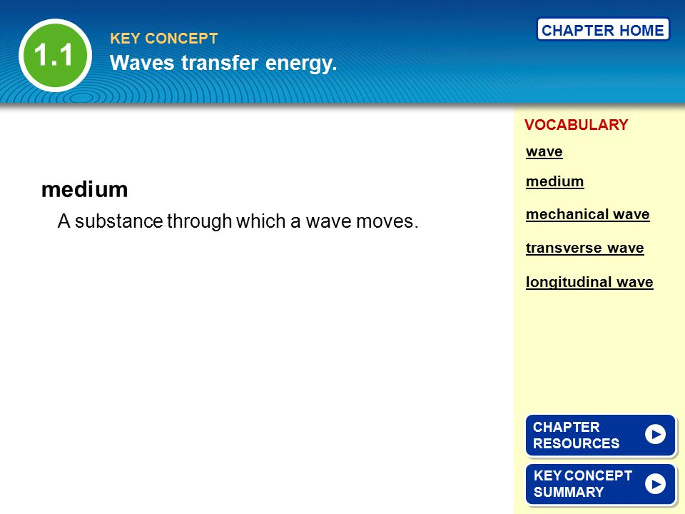 1.1 medium Waves transfer energy.