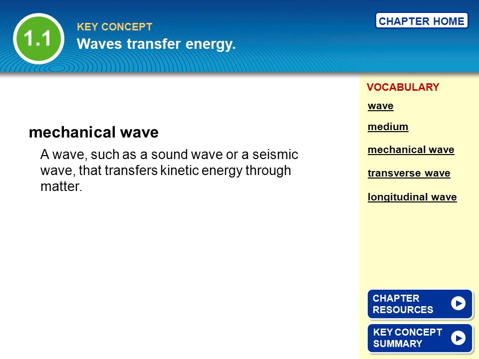 1.1 mechanical wave Waves transfer energy.