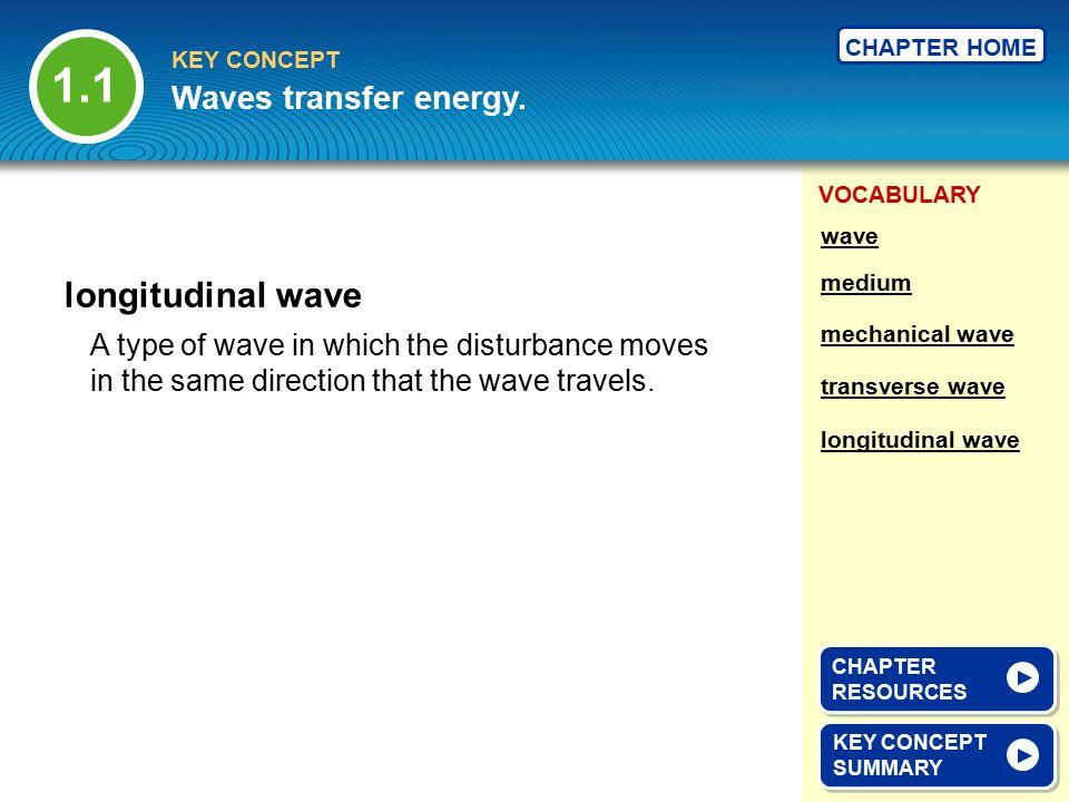 1.1 longitudinal wave Waves transfer energy.