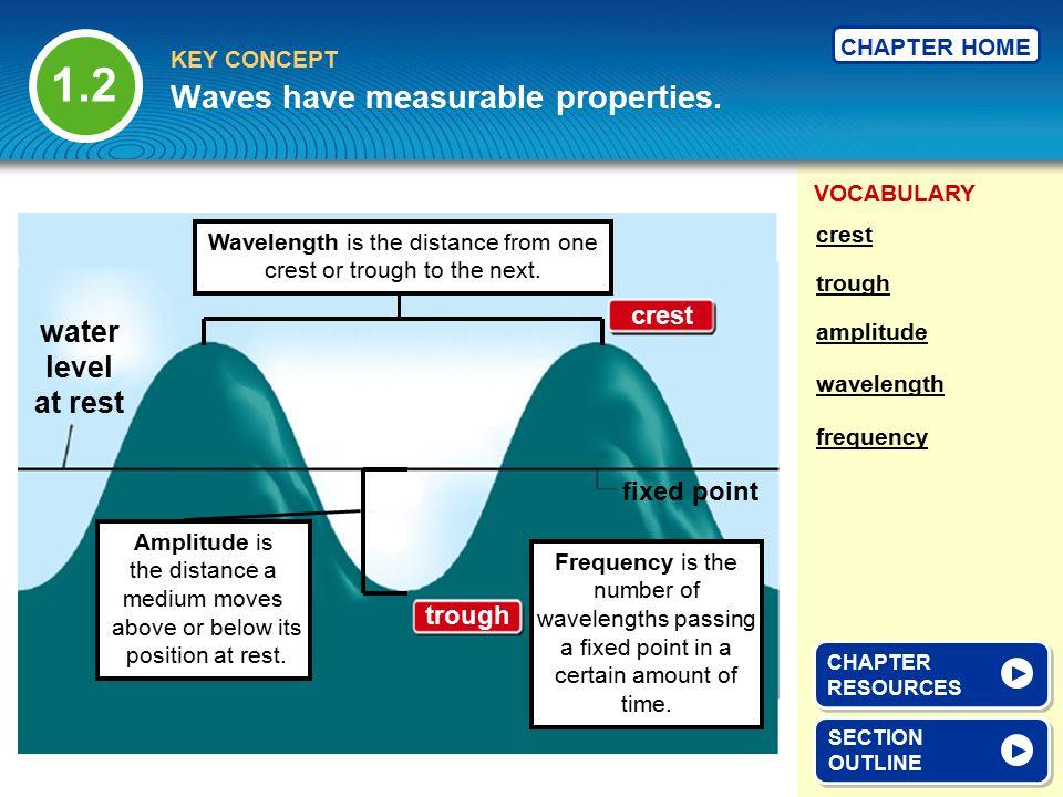 Waves have measurable properties.