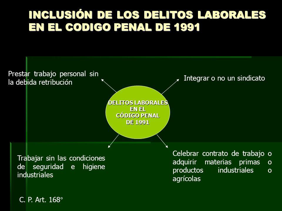 INCLUSIÓN DE LOS DELITOS LABORALES EN EL CODIGO PENAL DE 1991