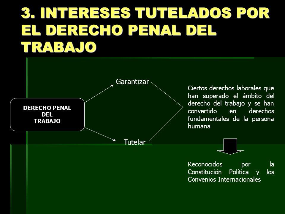 3. INTERESES TUTELADOS POR EL DERECHO PENAL DEL TRABAJO