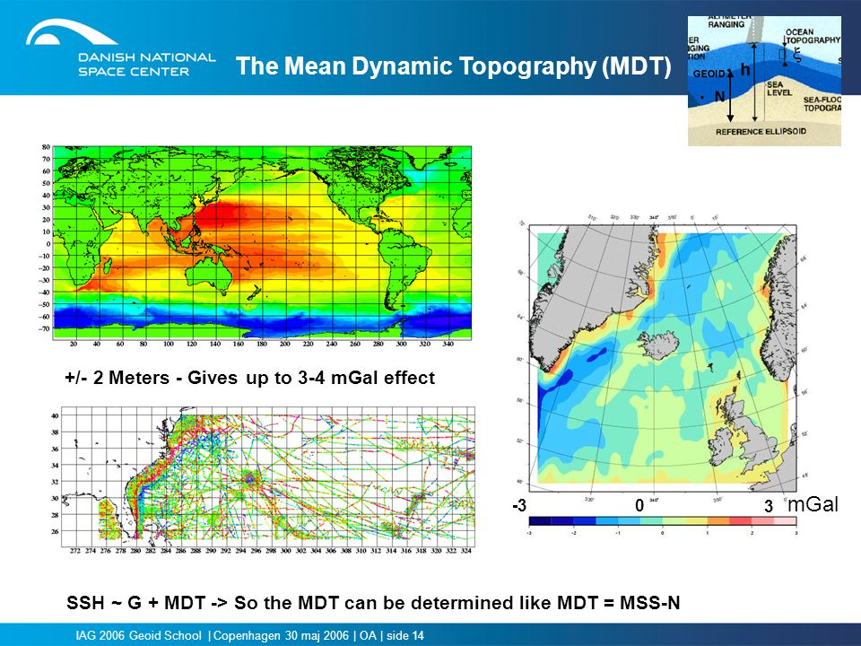 The Mean Dynamic Topography (MDT)