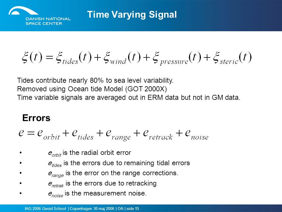 Time Varying Signal Errors